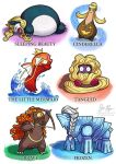 Disney Princesses as Pokemon by Risachantag