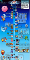 Kirby Copy Ability Timeline Infographic by DPghoastmaniac2