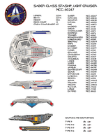 Saber class star ship. by jbobroony