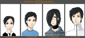 character age meme by rrei