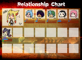 Pepper's Relationship Chart by Tess-Is-Epic