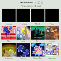Art Summary 2012 by KodokunaShiroiOkami