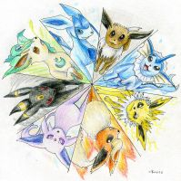 Eevee Wheel by Kanis-Major