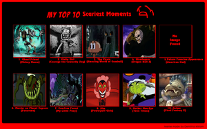 Stocking Rose Top 10 Scariest Moments by Stocking-Star