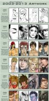 2003-2013 Improvement by WieldstheKey