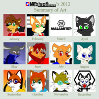 2012 Summary of Art by NS-Games