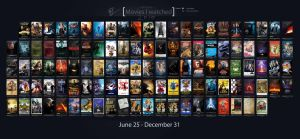 Movies I Watched in 2010 by lord-phillock
