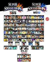 My New Super Smash Bros Wii U Character Select by Spodynamite82