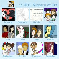2014 Summary Of Art by StrixVanAllen