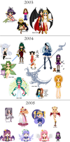 Evolution of Pixels XD by LinaIvelle