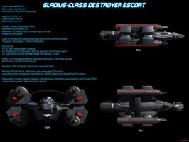 Gladius Destroyer Ortho by ILJackson