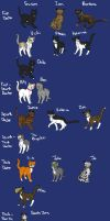 Doctor Who Companion Cats (old series) by allissajoanne4