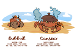Bubboil and Cansear by Bummerdude