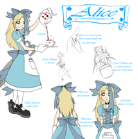Meet Alice by Inverted-Mind-Inc
