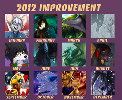 2012 Improvement Meme by Majime