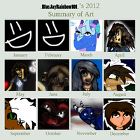 2012 Art Summary by Azul-Assassin