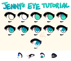 Super Quick Eye Tutorial by Kiboku