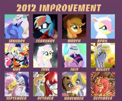 2012 Improvement Meme by WillisNinety-Six