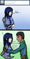 Ask Cyber or allies - Lovers by assassins-fate