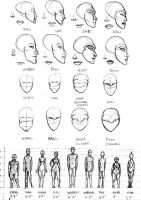 Head and Body Chart - LeyLines by RobinRone
