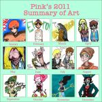 2011 Review by pinkfizzypops