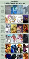 .: 2010-2016 Improvement Meme :. by SillyTheWolf