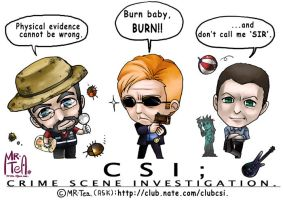 CSI-Gil,H,Mac by mrtea87