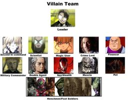 My Villain Team Meme by artdog22