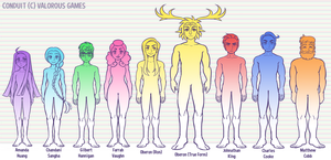 CONDUIT - Height Chart by SonicRocksMySocks
