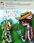 Q: Dear Mizuna by ask-cyclone