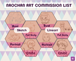 Art Commissions List by solcastle