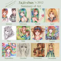2012 Summary of Art by Tajii-chan