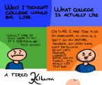 Living that college lifestyle by Kalkaron