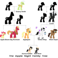 The Apple Night Family Tree by Ameyal