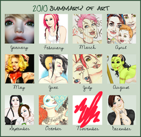 2010 Gallery Meme by konfusion-with-a-k