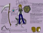 +NMT: Dark Reference+ by xdarksoul07x