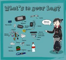 What's in your bag? by NanakiYuu