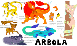 -Arbola- (Free Species) by GwentheCatify