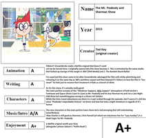 Cartoon Report Card: The Peabody and Sherman Show by CyberFox