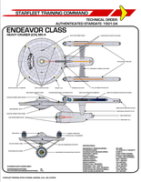 Star Trek TOS Endeavor Class Heavy Cruiser by viperaviator