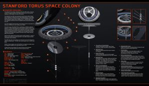 Spec Sheet - Stanford Torus by GlennClovis