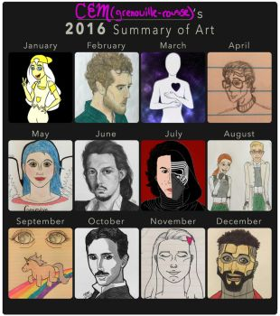 2016 Summary of Art by grenouille-rousse