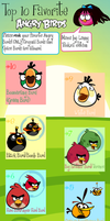 +The Top 10 Angry Birds+ by NoahandHaroldsgirl