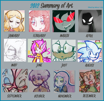 2012 SUMMARY by lucas420