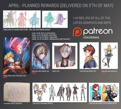 APRIL - Patreon Rewards list by goku-no-baka