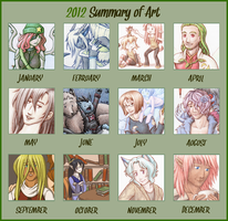 2012 Summary of Art by RobanCrow