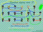 My Homestuck Shipping Meme by ChristmasTheHamster