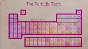 Look Around You | Periodic Table of ''Elements'' by smokeybacon