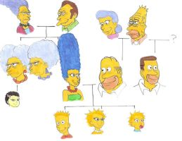 Simpsons Family Tree by Violeta960