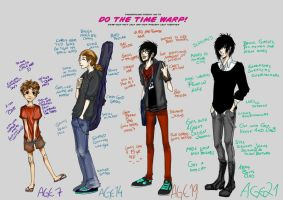 do the time warp by gothfuu